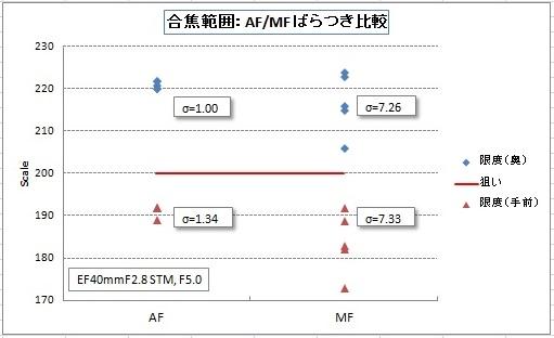 graph_af-mf.jpg