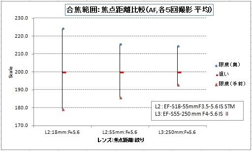 graph_fd.jpg